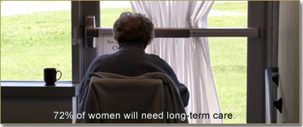 72% of Women will nneed Long Term Care